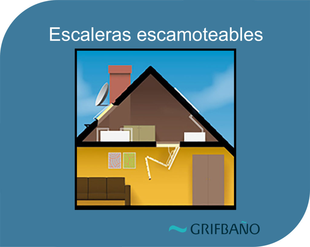Escaleras para buhardillas plegables interesting imgenes - Escaleras para buhardillas ...